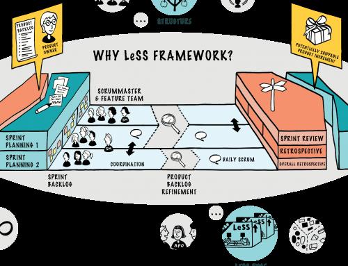 대규모 스크럼 인증 과정 (LeSS Practitioner)